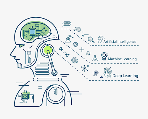 Cursos de Deep Learning e Inteligencia Artificial